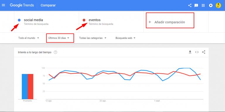 google_trends_srapineapple_marketing_digital